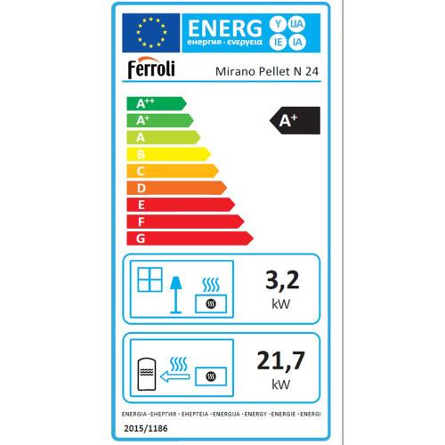 Termosemineu cu functionare pe peleti Ferroli Mirano Pellet 24, 24 kW